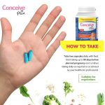 How to take directions for use Men Fertility Support capsules